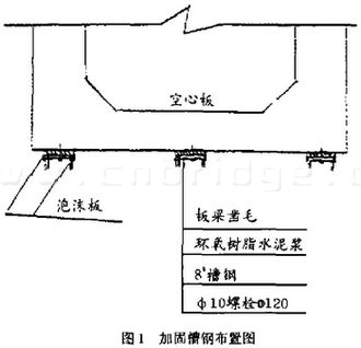 电路 电路图 电子 原理图 330_318