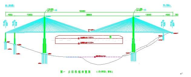 桥梁部位名称结构图