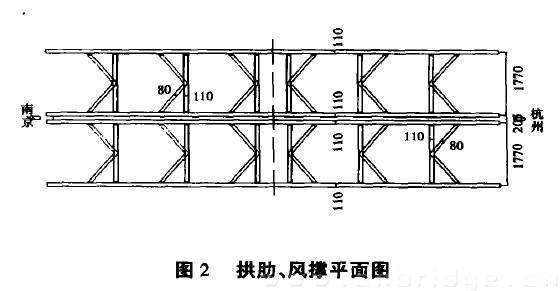 钢管混凝土拱桥吊杆