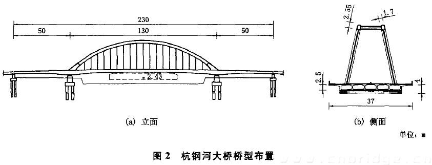 大跨度连续梁一提篮拱组合体系桥设计
