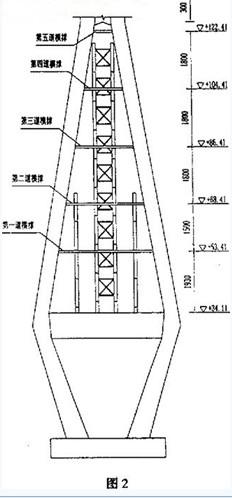 (二)工艺流程(见图一)(三)施工方法要点1,钢管桩及钢护筒的制作钢管桩