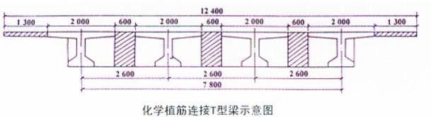 高铁桥梁加固植筋技术要求