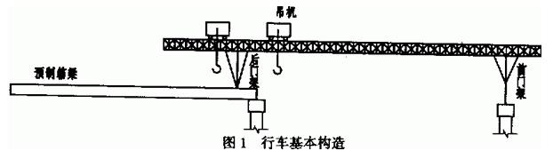 """关键词:组合箱梁 南京二桥 应用 一、第二大桥概况   xx二桥位于现xx大桥下游11m处,由""""二桥三路""""即南引线、南汊大桥、xx引线、北汊大桥、北引线组成,全长21.2km。xx引线起于北汊大桥南桥台尾,由北向南先后跨越小江河、中心河、跃进河,终于南汊大桥北桥台尾(包括xx互通立交),全长5."""