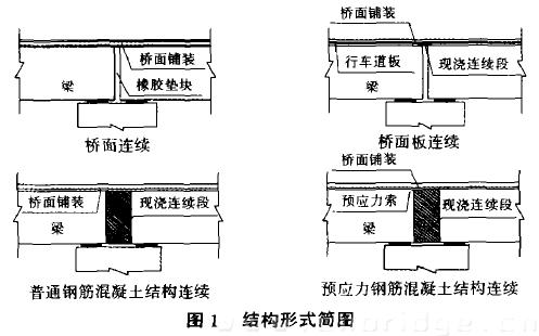 簡支梁預應力施工作業指導書(中鐵)圖片
