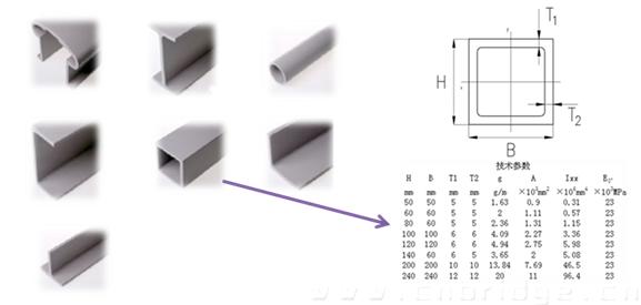 复合材料桥梁上部结构设计