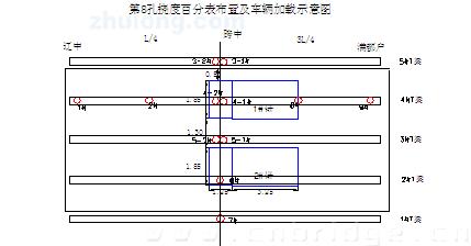 35米;下部结构为钢筋混凝土双柱式墩桩基础