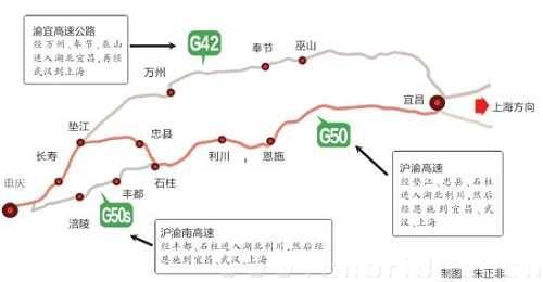 可通过渝宜高速公路,经万州,奉节,巫山进入湖北宜昌,再经武汉到上海图片