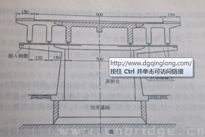 桥梁加固与加固设计案例分析