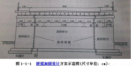 桥梁加固大小加宽加固案例设计_典型案例a10.5图纸桥梁图片