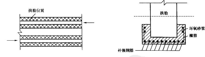 桥梁下部结构病害图